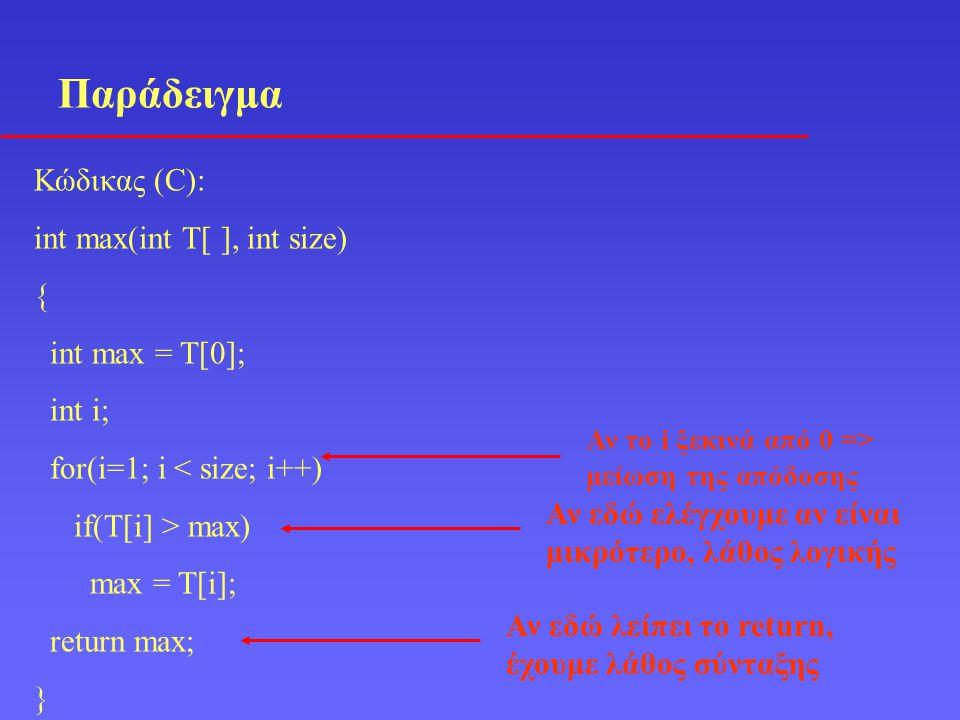 Παράδειγμα Κώδικας (C): int max(int T[ ], int size) { int max = T[0];